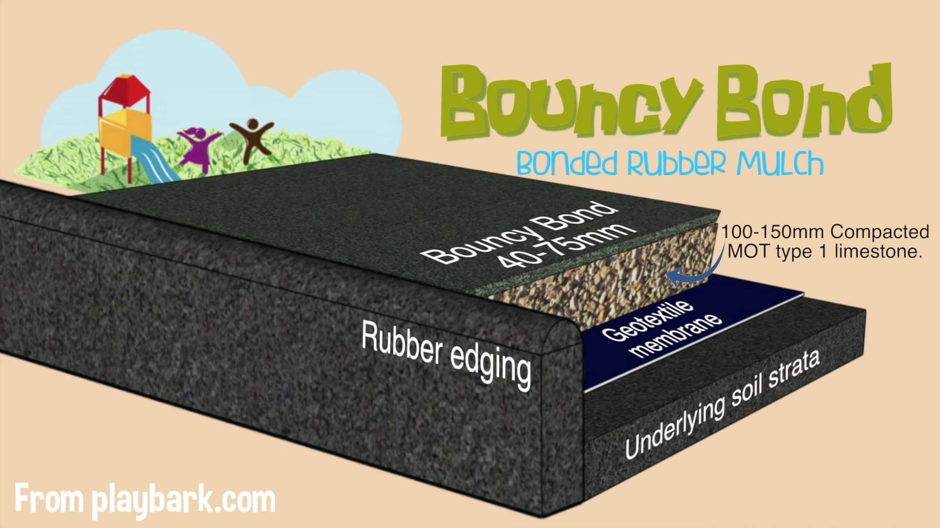 Bouncy Bond Bonded Rubber Technical Drawing